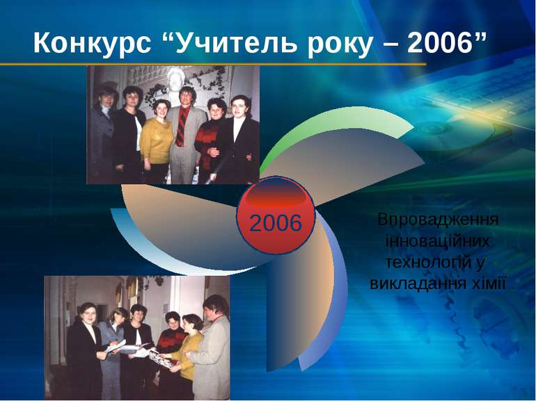 """www.themegallery.com Конкурс """"Учитель року – 2006"""" 2006 Впровадження інноваці..."""