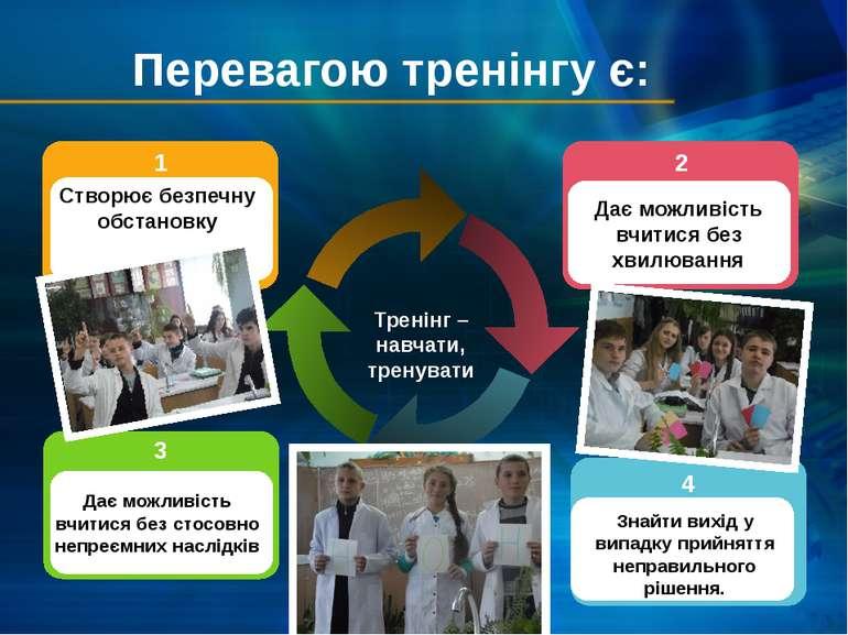 Перевагою тренінгу є: Тренінг – навчати, тренувати 3 Дає можливість вчитися б...