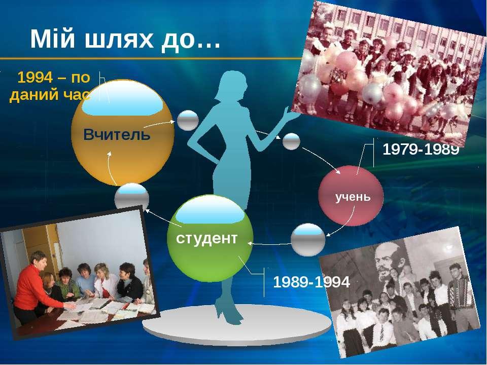 Вчитель студент учень 1979-1989 1989-1994 1994 – по даний час Мій шлях до…