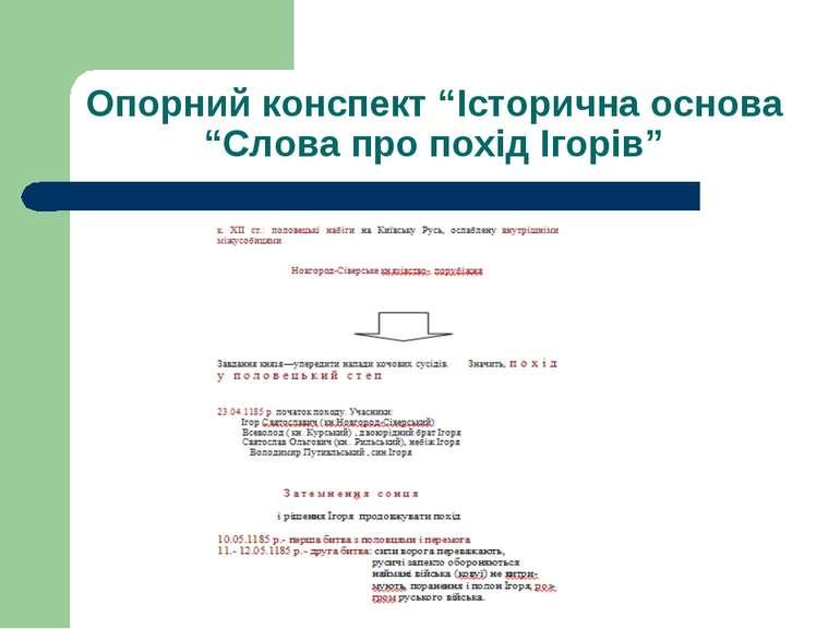 """Опорний конспект """"Історична основа """"Слова про похід Ігорів"""""""