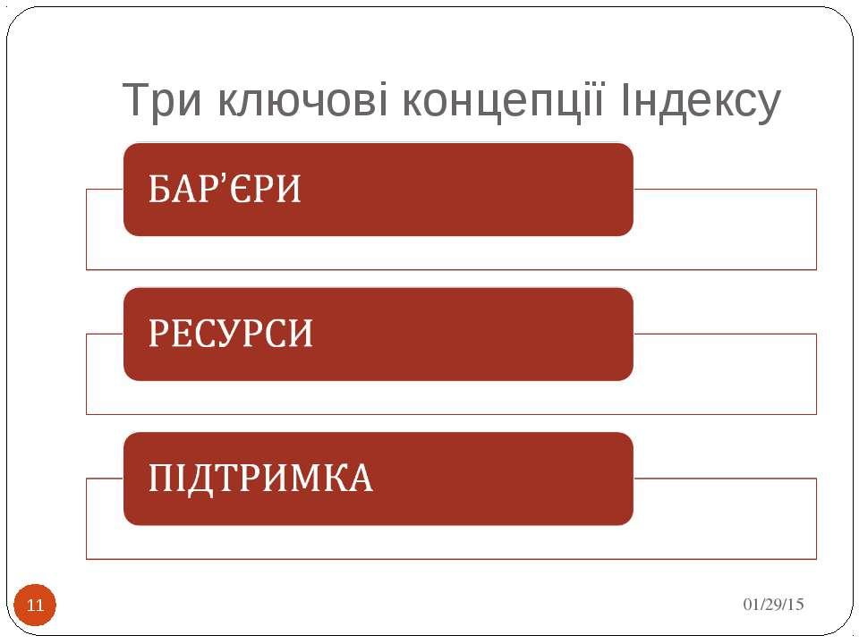 Три ключові концепції Індексу * *