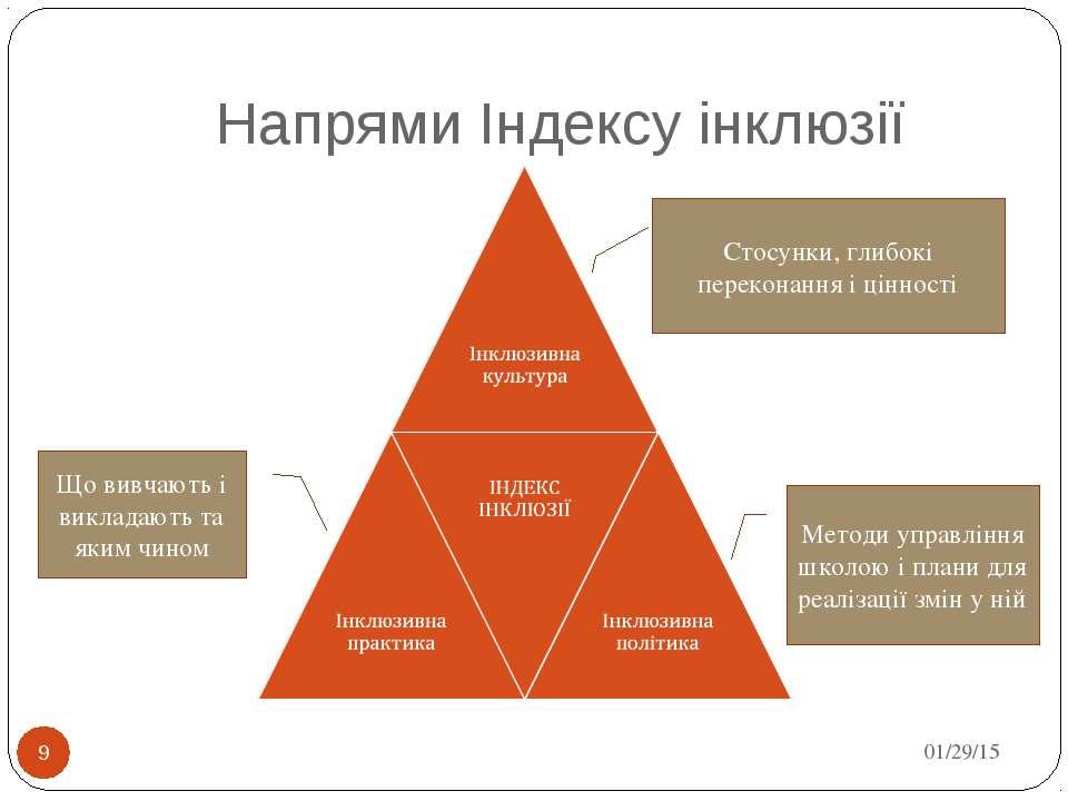 Напрями Індексу інклюзії * * Стосунки, глибокі переконання і цінності Методи ...