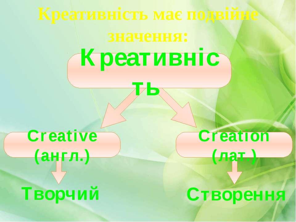Креативність має подвійне значення: Креативність Creative (англ.) Creation (л...