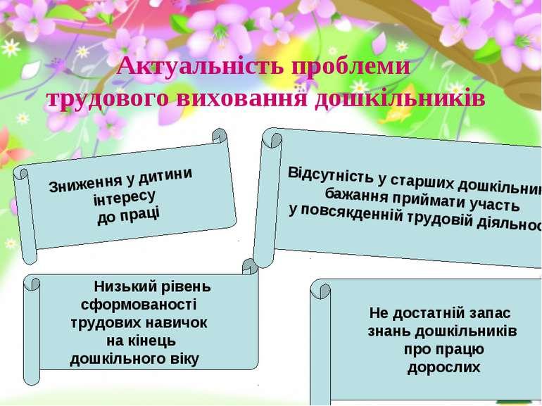 Актуальність проблеми трудового виховання дошкільників Зниження у дитини інте...