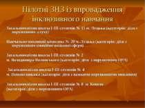 Пілотні ЗНЗ із впровадження інклюзивного навчання Загальноосвітня школа І-ІІІ...