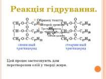 Цей процес застосовують для перетворення олій у тверді жири. Реакція гідрування.