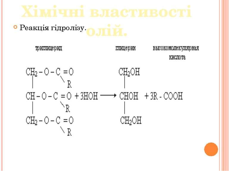 Реакція гідролізу. Хімічні властивості олій.