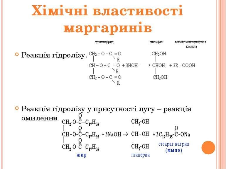 Реакція гідролізу. Реакція гідролізу у присутності лугу – реакція омилення Хі...