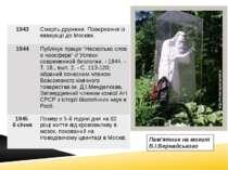 Пам'ятник на могилі В.І.Вернадського 1943 Смерть дружини.Повернення із евакуа...