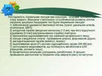 Послідовність лікувальних заходів приотруєннях опіатамизалежить від стану х...