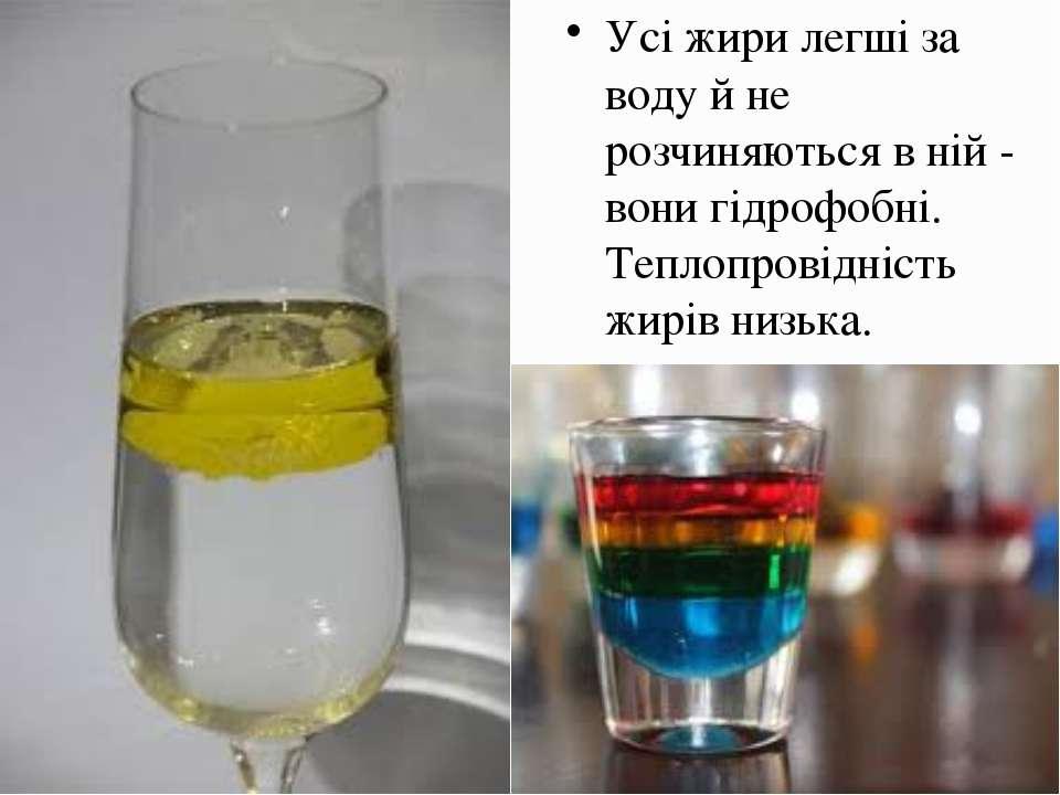 Усі жири легші за воду й не розчиняються в ній - вони гідрофобні. Теплопровід...