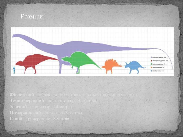 Розміри Фіолетовий - амфіцелія - 60 метрів (ставиться під сумнів учених ). Те...