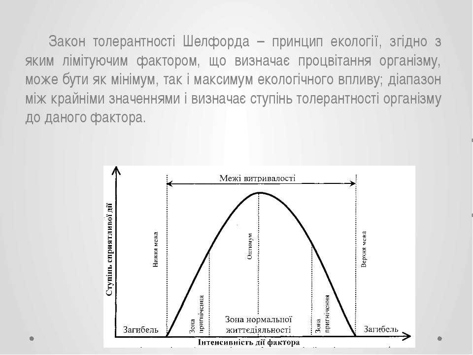 Закон толерантності Шелфорда – принцип екології, згідно з яким лімітуючим фак...