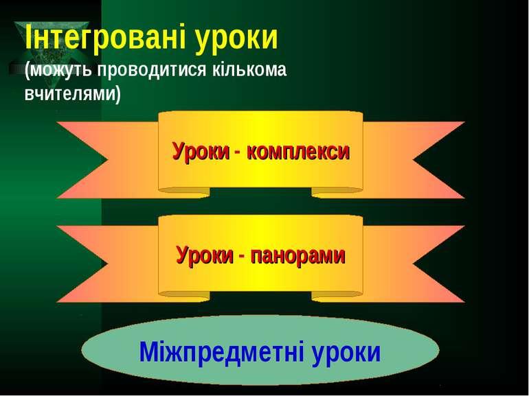 Інтегровані уроки (можуть проводитися кількома вчителями) Уроки - комплекси У...