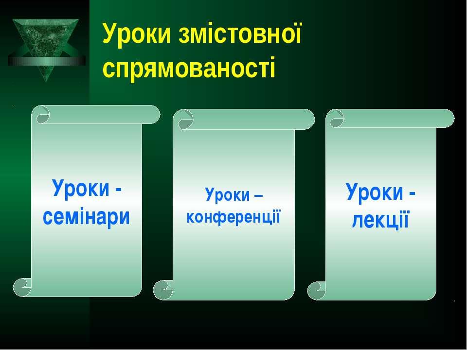 Уроки змістовної спрямованості Уроки – конференції Уроки - семінари Уроки - л...