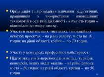 Організація та проведення навчання педагогічних працівників з використання ін...