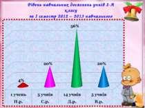 Рівень навчальних досягнень учнів 2-А класу за І семестр 2012 – 2013 навчальн...