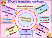 Проблемний діалог Розвивальне навчання Ситуативне моделювання Опрацювання дис...