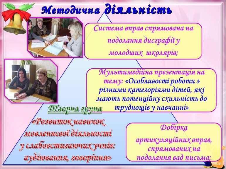 Методична діяльність