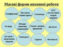 Масові форми виховної роботи Конференції Огляди Вечори запитань і відповідей ...