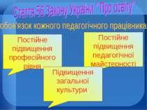 Постійне підвищення професійного рівня Постійне підвищення педагогічної майст...