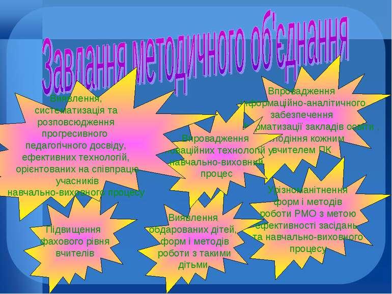 Підвищення фахового рівня вчителів Урізноманітнення форм і методів роботи РМО...