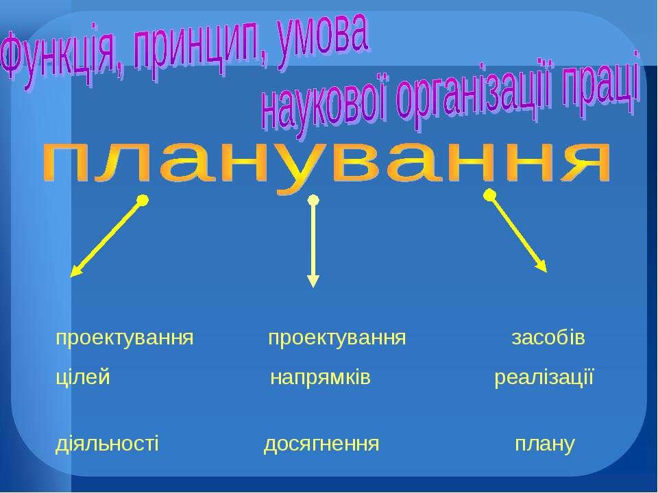 проектування проектування засобів цілей напрямків реалізації діяльності досяг...