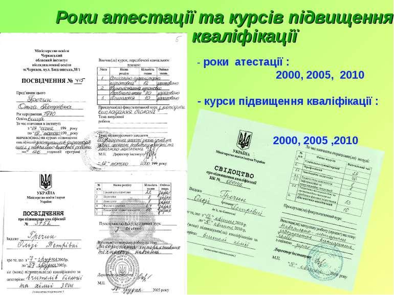 - роки атестації : 2000, 2005, 2010 - курси підвищення кваліфікації : 2000, 2...