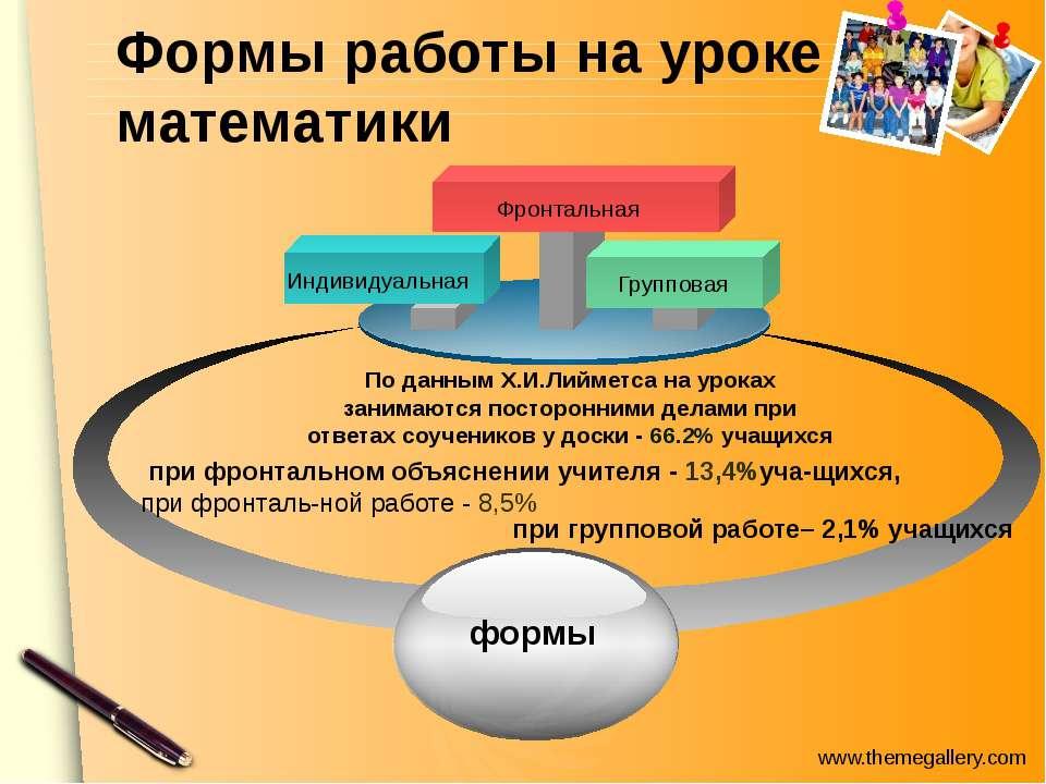 Формы работы на уроке математики Индивидуальная Групповая Фронтальная По данн...
