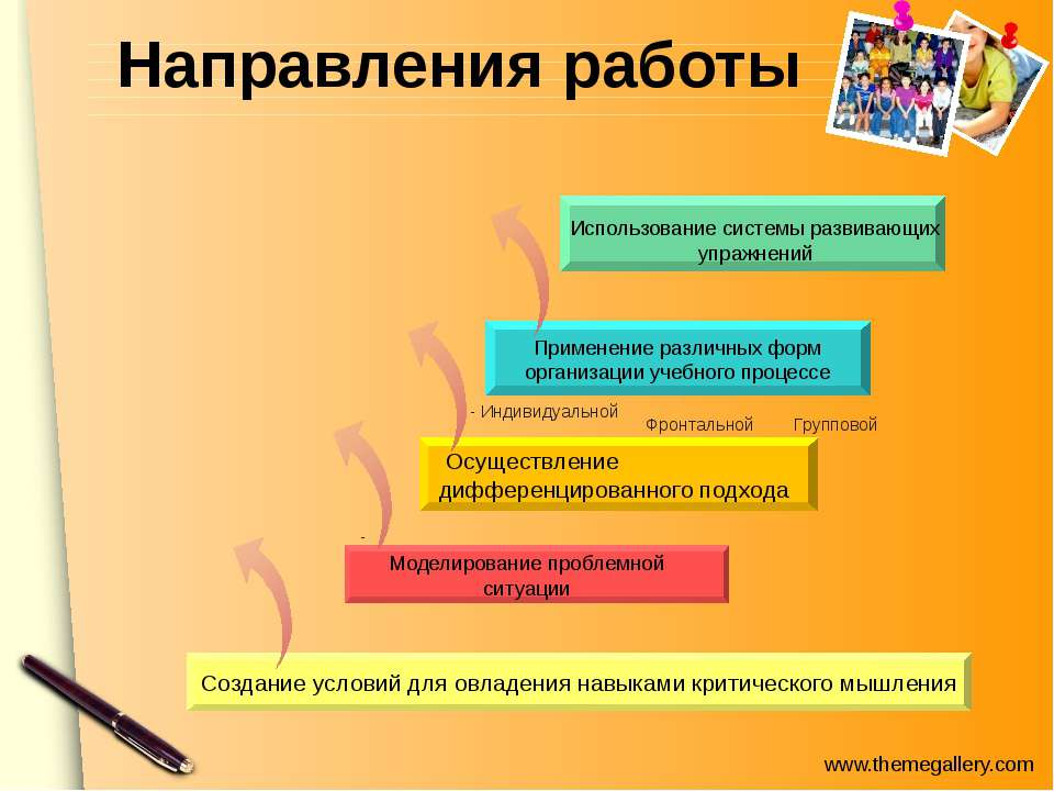 Направления работы Создание условий для овладения навыками критического мышле...