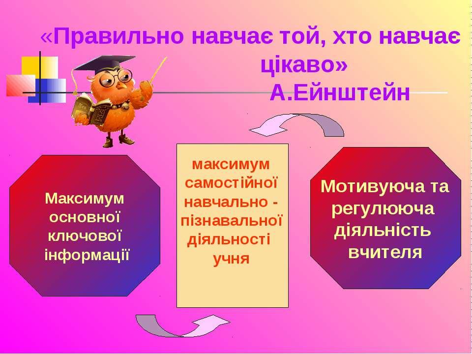 максимум самостійної навчально - пізнавальної діяльності учня Максимум основн...