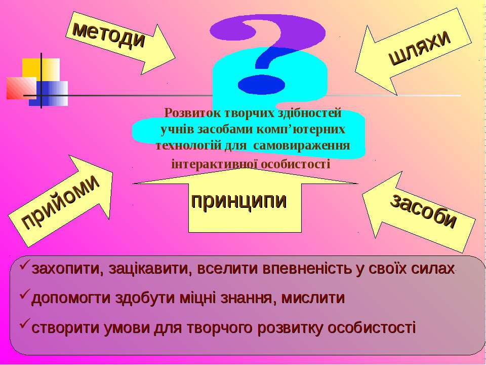 методи прийоми шляхи засоби принципи захопити, зацікавити, вселити впевненіст...