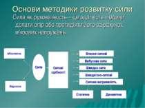 Основи методики розвитку сили Сила як рухова якість – це здатність людини дол...