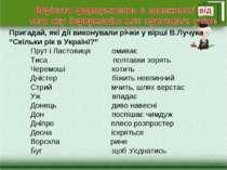 """Пригадай, які дії виконували річки у вірші В.Лучука """"Скільки рік в Україні?"""" ..."""