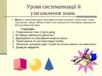 Уроки систематизації й узагальнення знань Мета: встановлення рівня оволодіння...
