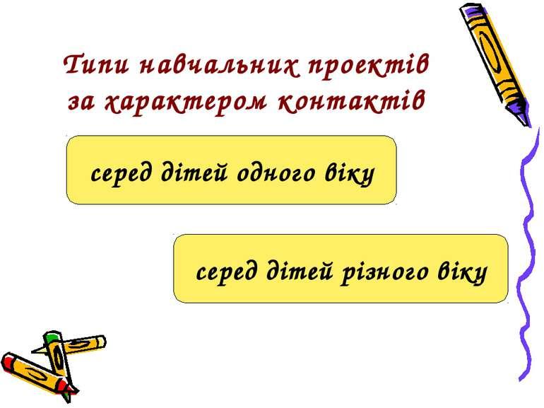 Типи навчальних проектів за характером контактів серед дітей різного віку сер...
