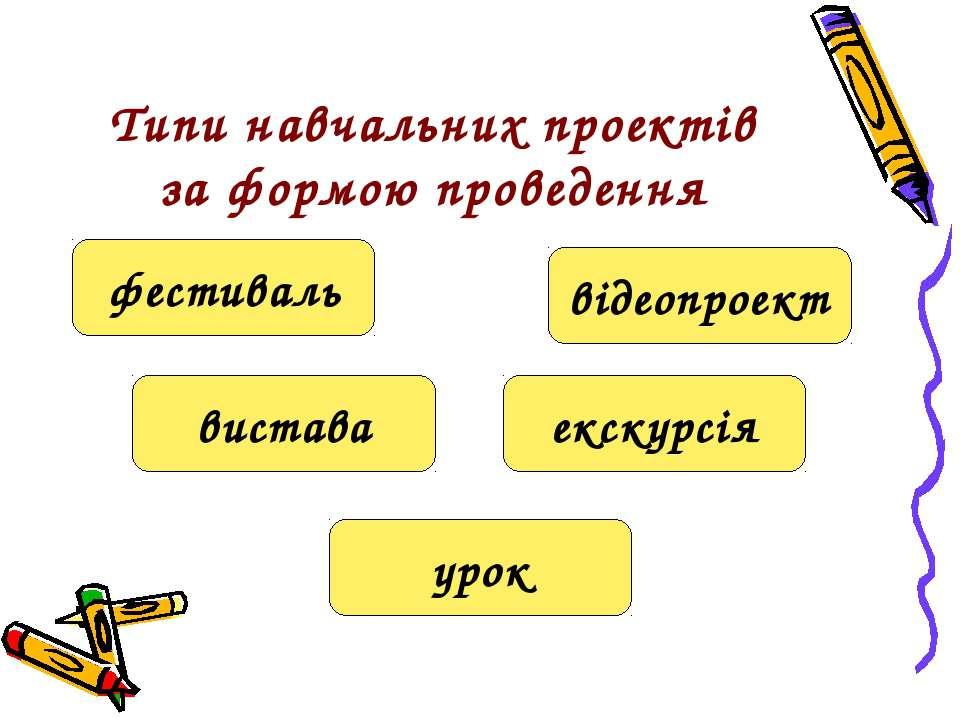 Типи навчальних проектів за формою проведення вистава урок екскурсія фестивал...