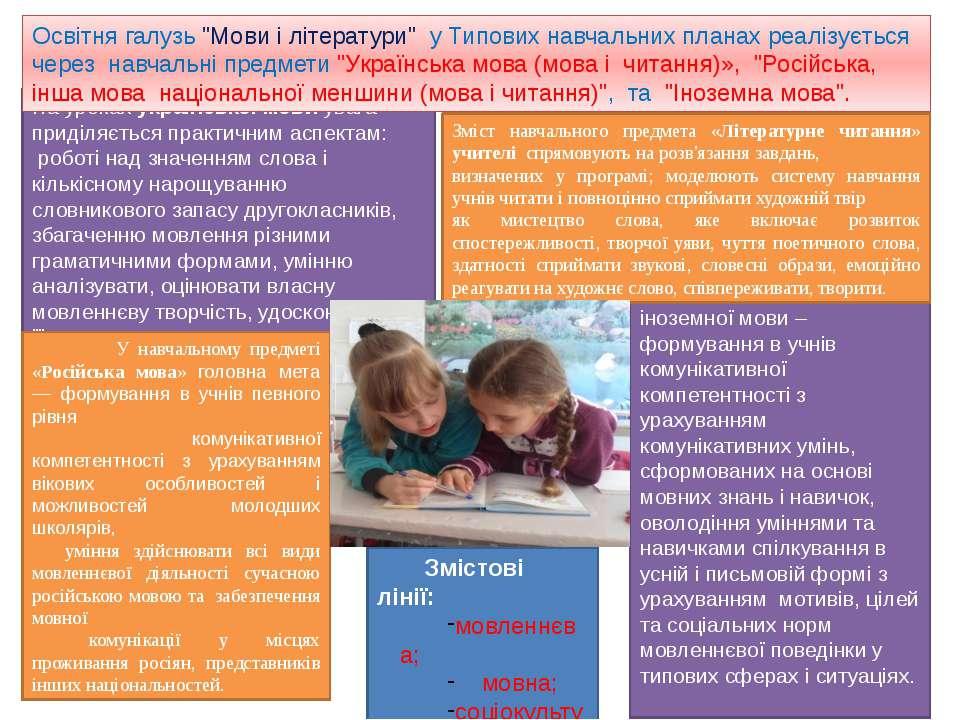 Мета вивчення іноземної мови – формування в учнів комунікативної компетентнос...