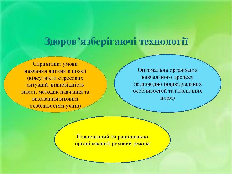 Здоров'язберігаючі технології Сприятливі умови навчання дитини в школі (відсу...