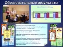 Образовательные результаты Интеллектуально-творческий конкурс «Познание и тво...