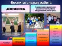 Образования Творчества Культуры Информации Воспитательная работа
