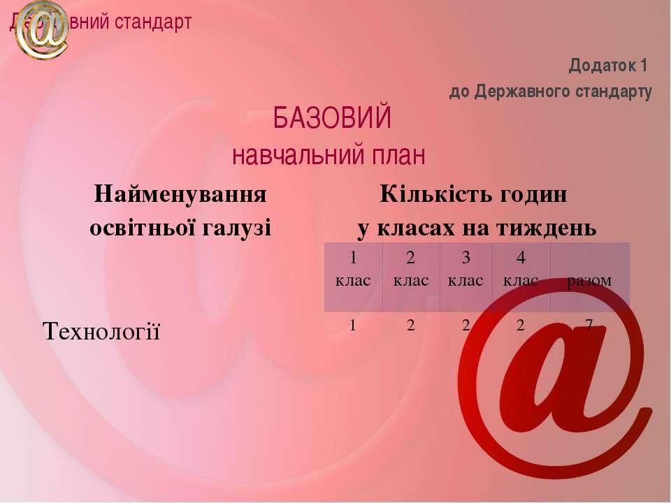 Державний стандарт Додаток 1 до Державного стандарту БАЗОВИЙ навчальний план ...