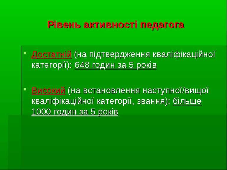 Рівень активності педагога Достатній (на підтвердження кваліфікаційної катего...
