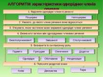 АЛГОРИТМ характеристики однорідних членів речення 6. Пояснити розділові знаки...