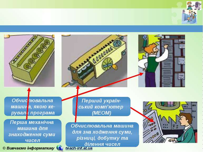 Обчислювальна машина, якою ке рувала програма Перша механічна машина для знах...