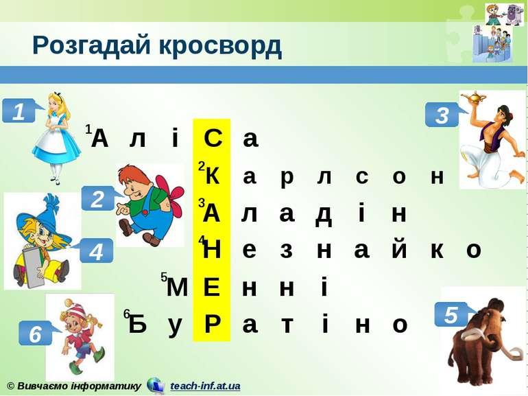 Розгадай кросворд 1 6 2 3 4 5 1 2 3 4 5 6 А л і С а К а р л с о н А л а д і н...