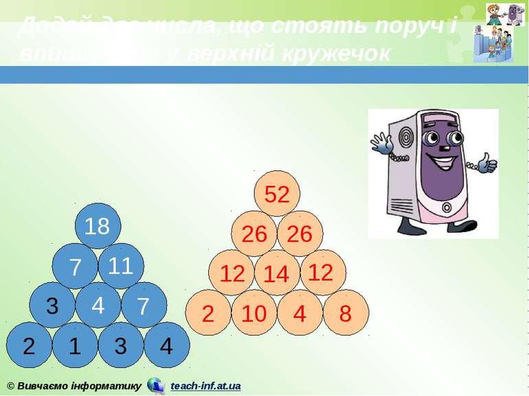Додай два числа, що стоять поруч і впиши суму у верхній кружечок 4 7 7 11 18 ...