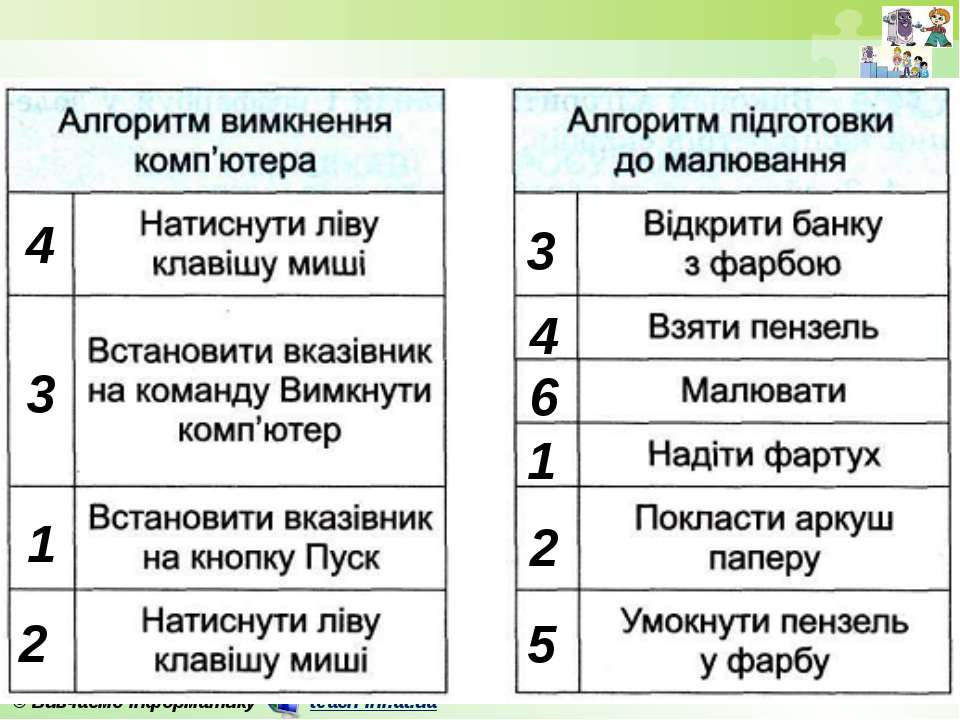 1 2 3 4 1 2 3 4 5 6 © Вивчаємо інформатику teach-inf.at.ua