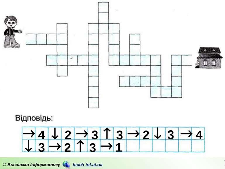 4 2 3 3 2 3 4 3 2 3 1 © Вивчаємо інформатику teach-inf.at.ua