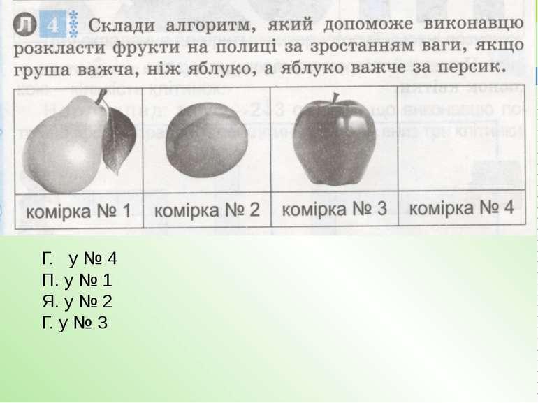 www.teach-inf.at.ua Г. у № 4 П. у № 1 Я. у № 2 Г. у № 3